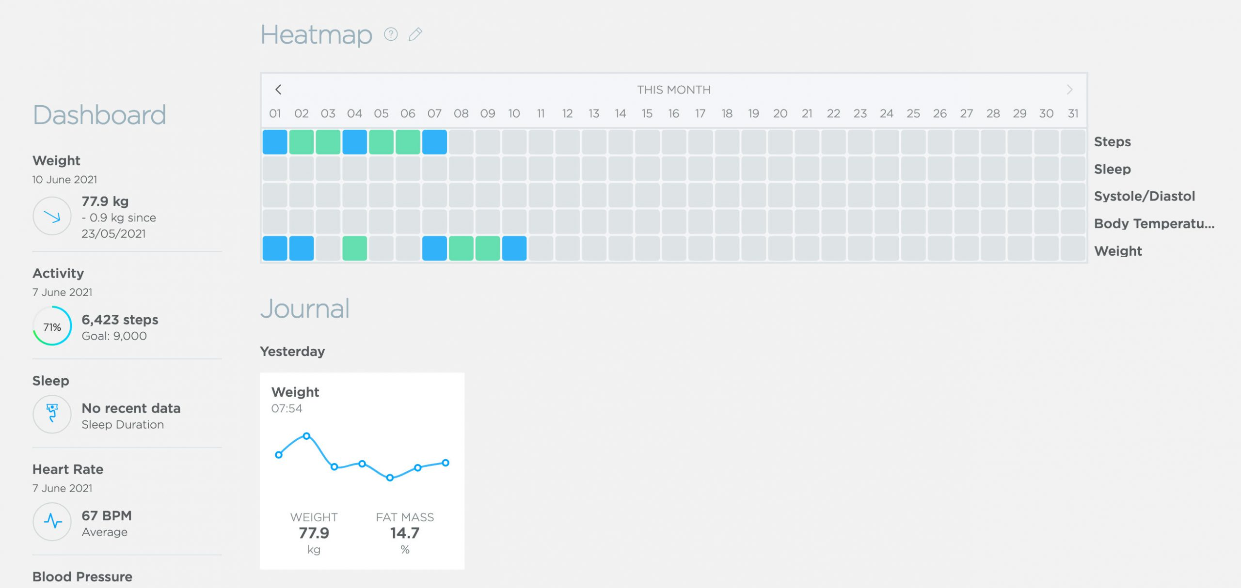 Withings dashboard